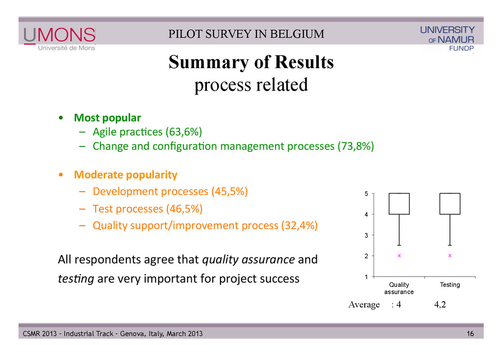 Summary of Results process related • Most p...