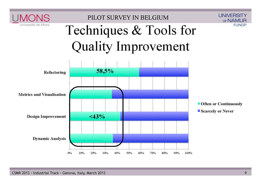 Techniques & Tools for Quality Improvement 9 CS...