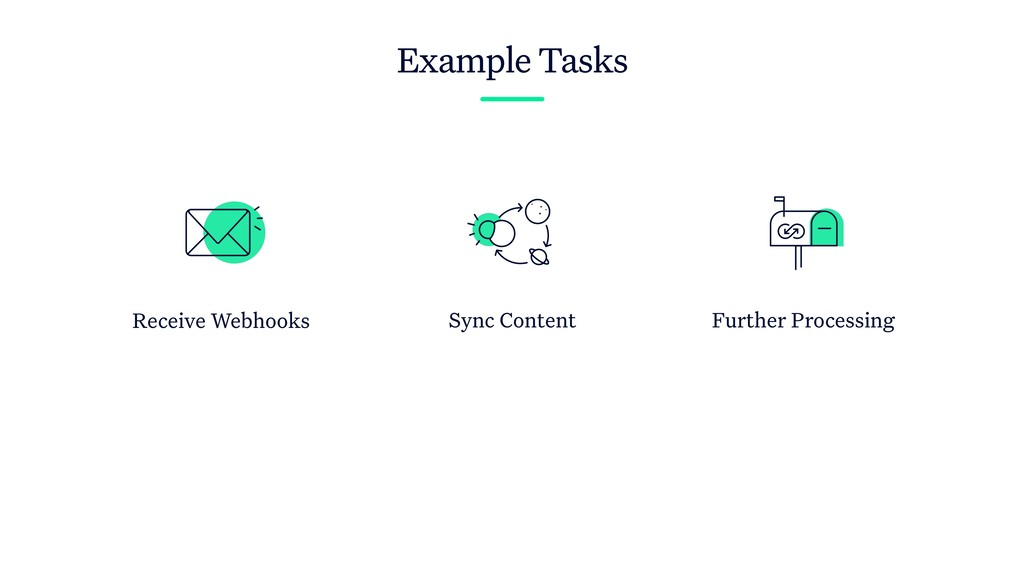 Example Tasks Further Processing Sync Content R...