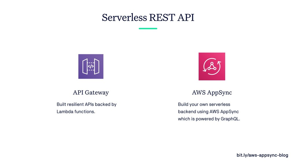 API Gateway Built resilient APIs backed by Lamb...
