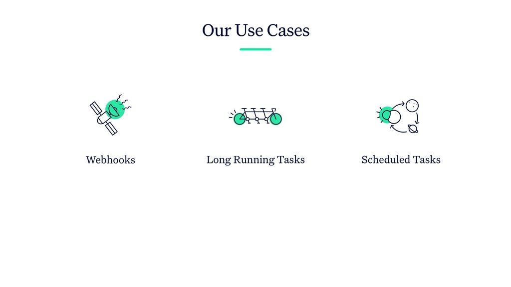Our Use Cases Scheduled Tasks Long Running Task...