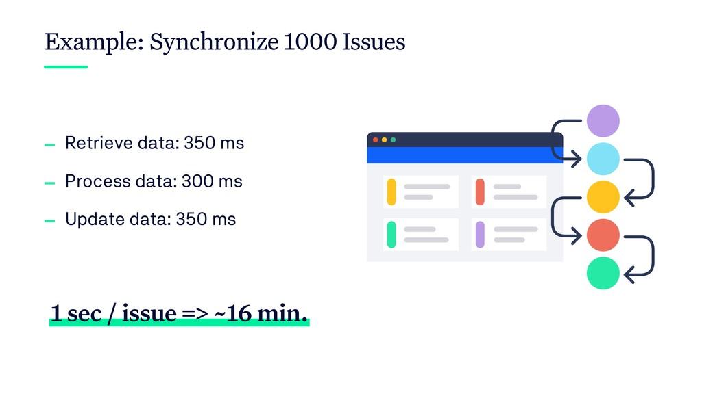 - Retrieve data: 350 ms - Process data: 300 ms ...