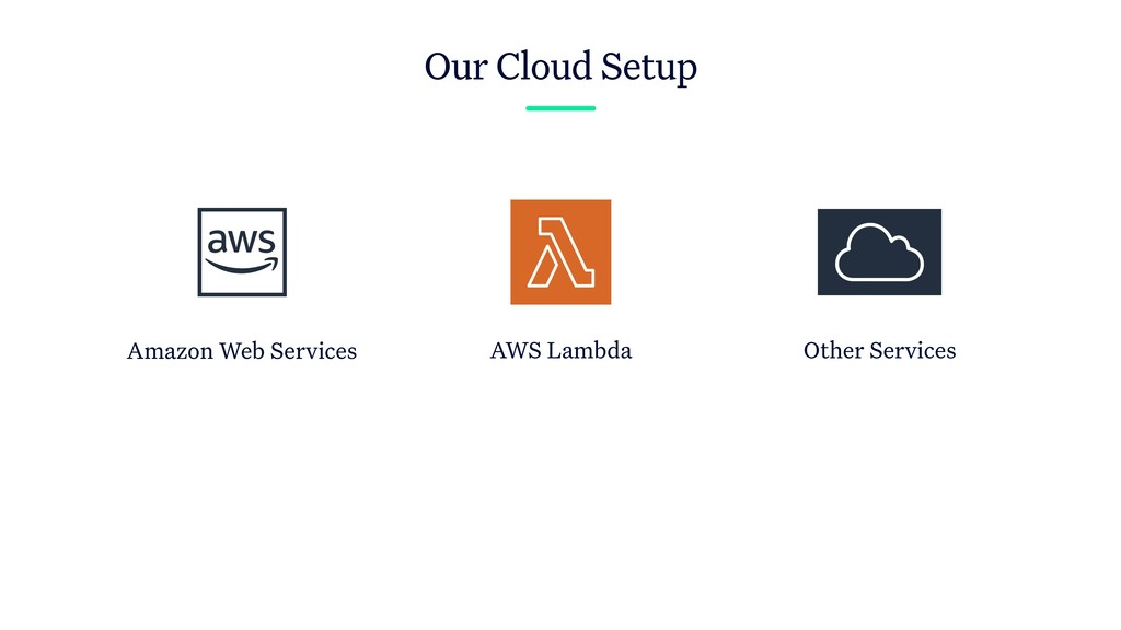 Our Cloud Setup Other Services AWS Lambda Amazo...