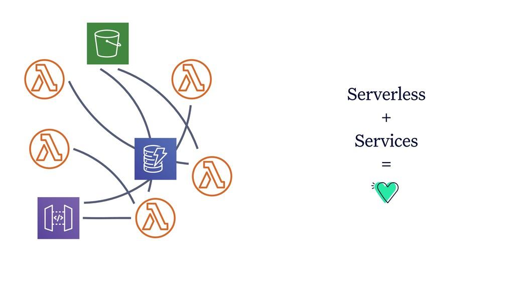 Serverless + Services =