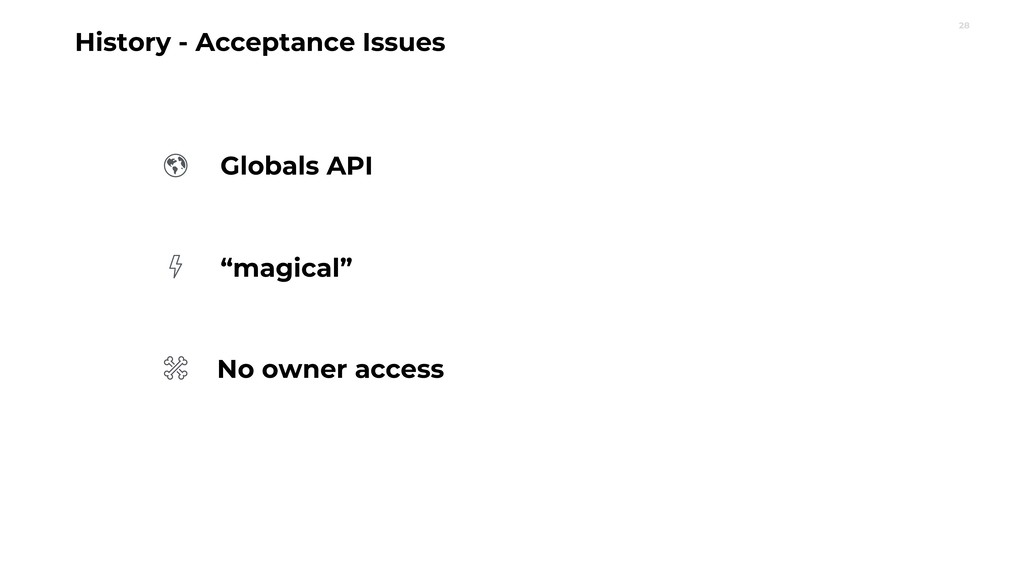 """28 History - Acceptance Issues """"magical"""" Global..."""