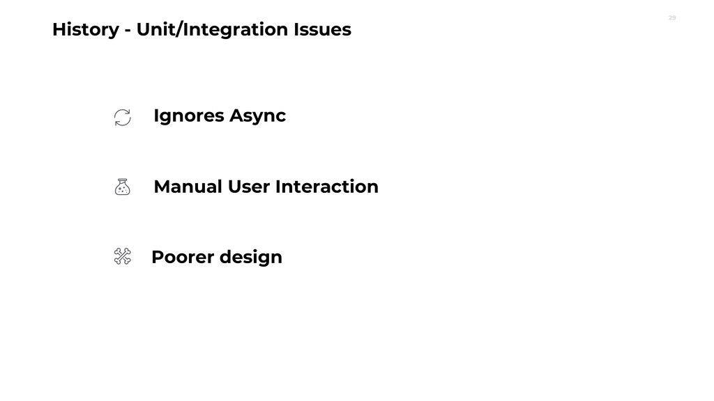 29 History - Unit/Integration Issues Manual Use...