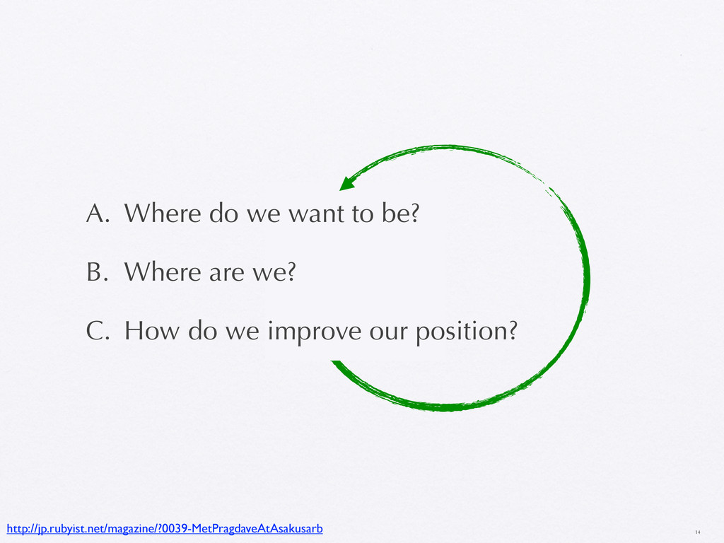 14 A. Where do we want to be? B. Where are we? ...