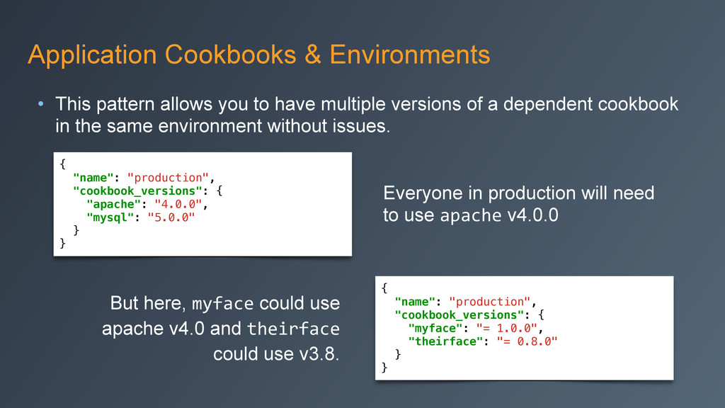 Application Cookbooks & Environments • This pat...