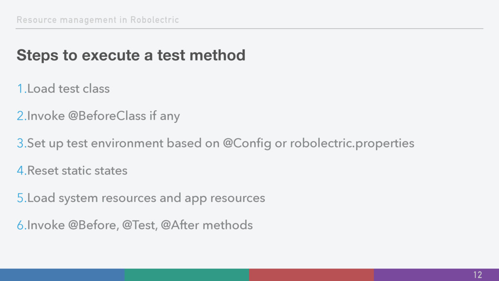 Resource management in Robolectric Steps to exe...