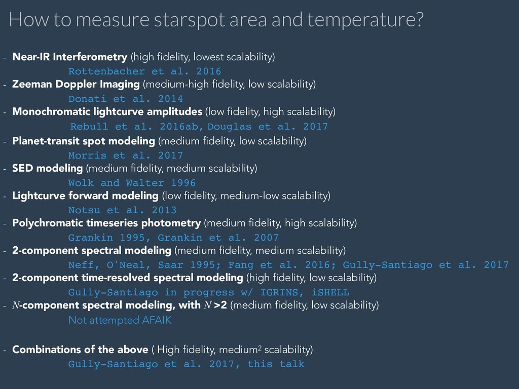 How to measure starspot area and temperature? -...