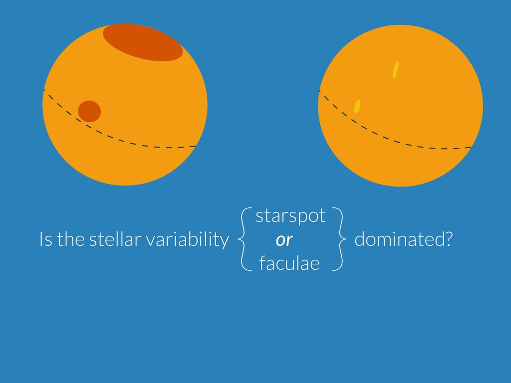 starspot Is the stellar variability or dominate...