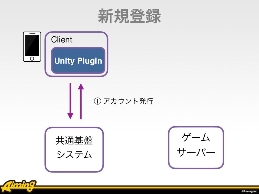 ৽نొ ᶃ ΞΧϯτൃߦ Client Unity Plugin ڞ௨ج൫ γεςϜ ήʔ...