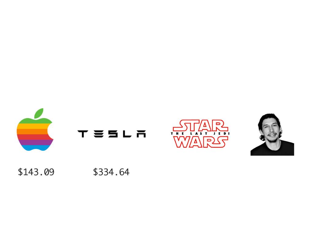 $143.09 $334.64