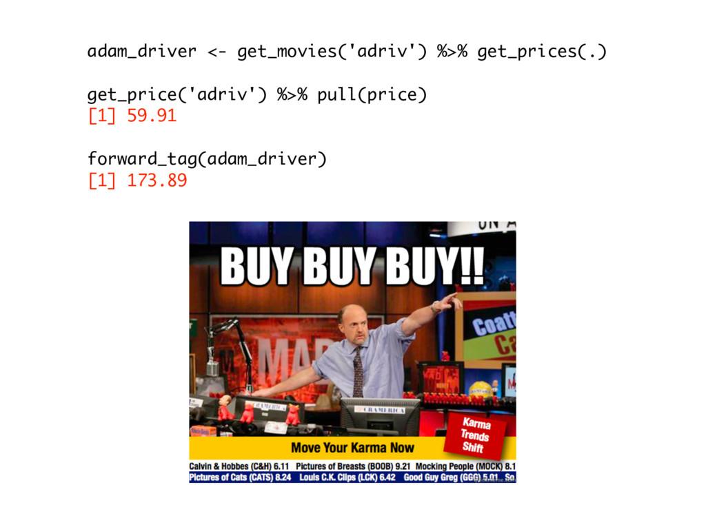 adam_driver <- get_movies('adriv') %>% get_pric...