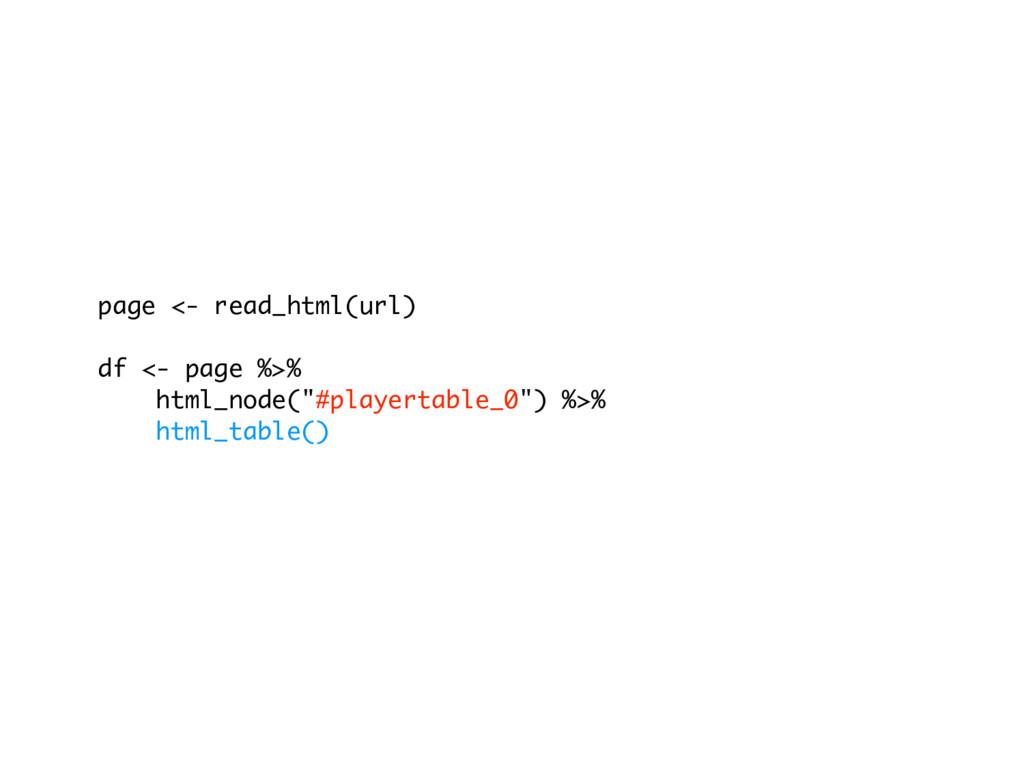 fetch_espn <- function(position = 0, offset = 0...