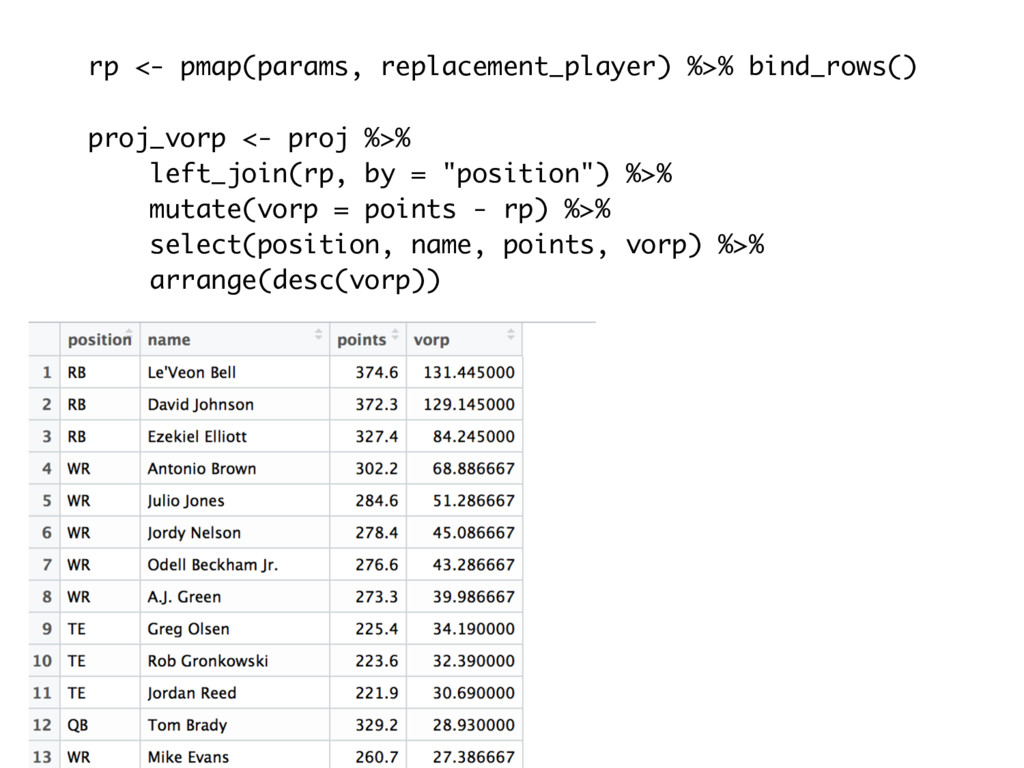 rp <- pmap(params, replacement_player) %>% bind...