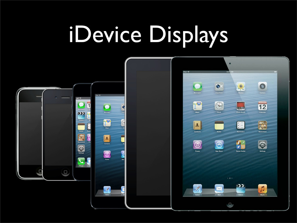 iDevice Displays
