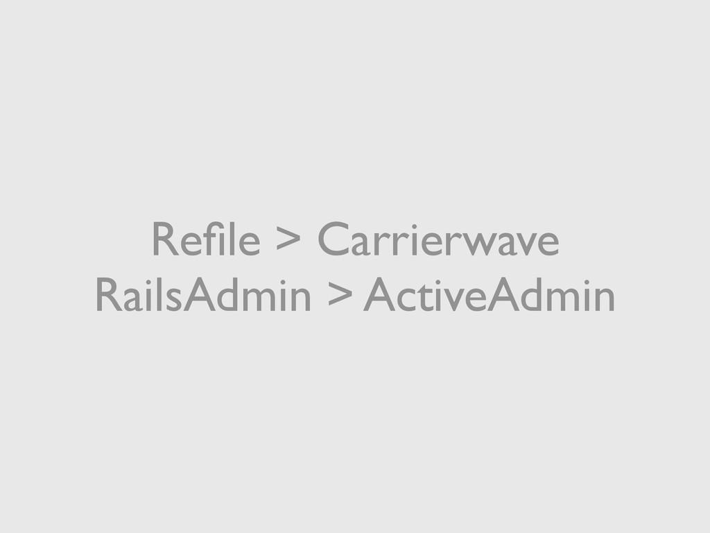 Refile > Carrierwave RailsAdmin > ActiveAdmin