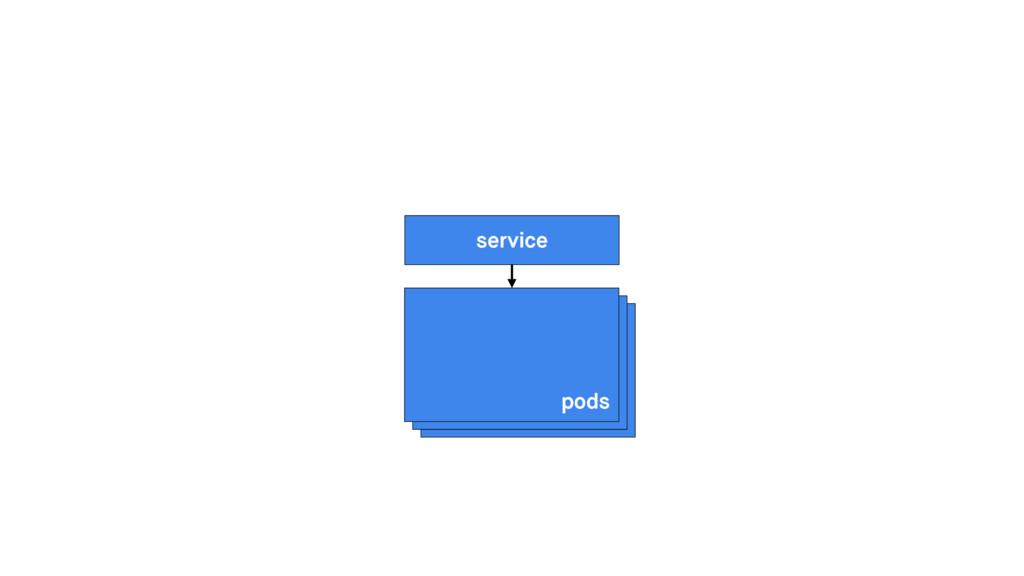 pods service