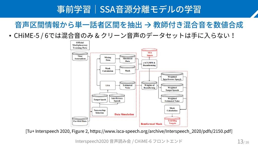 事前学習|SSA音源分離モデルの学習 音声区間情報から単一話者区間を抽出  教師付き混合音を...