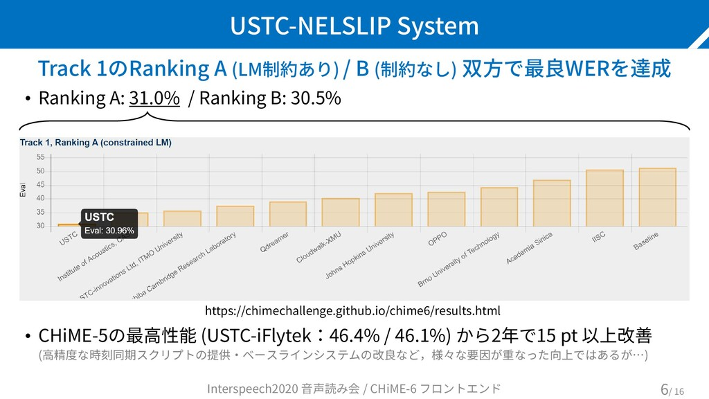 USTC-NELSLIP System Track 1のRanking A (LM制約あり) ...