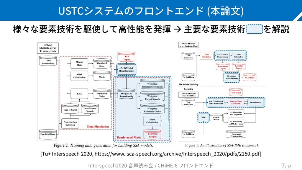 USTCシステムのフロントエンド (本論文) 様々な要素技術を駆使して高性能を発揮  主要な...