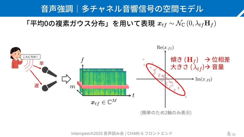 音声強調|多チャネル音響信号の空間モデル 「平均0の複素ガウス分布」を用いて表現 . こんにち...