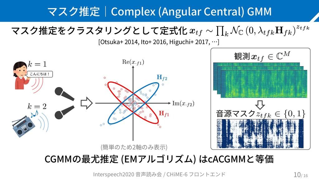 マスク推定をクラスタリングとして定式化 . CGMMの最尤推定 (EMアルゴリズム) はcAC...