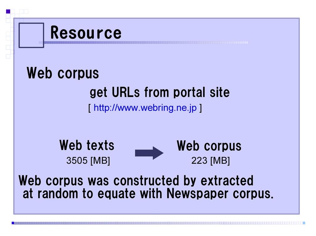 Resource Web corpus get URLs from portal site [...
