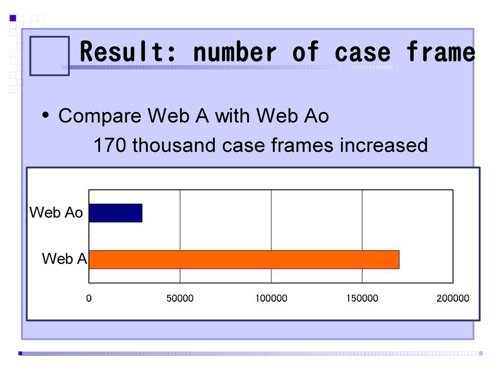 Result: number of case frame ● Compare Web A wi...