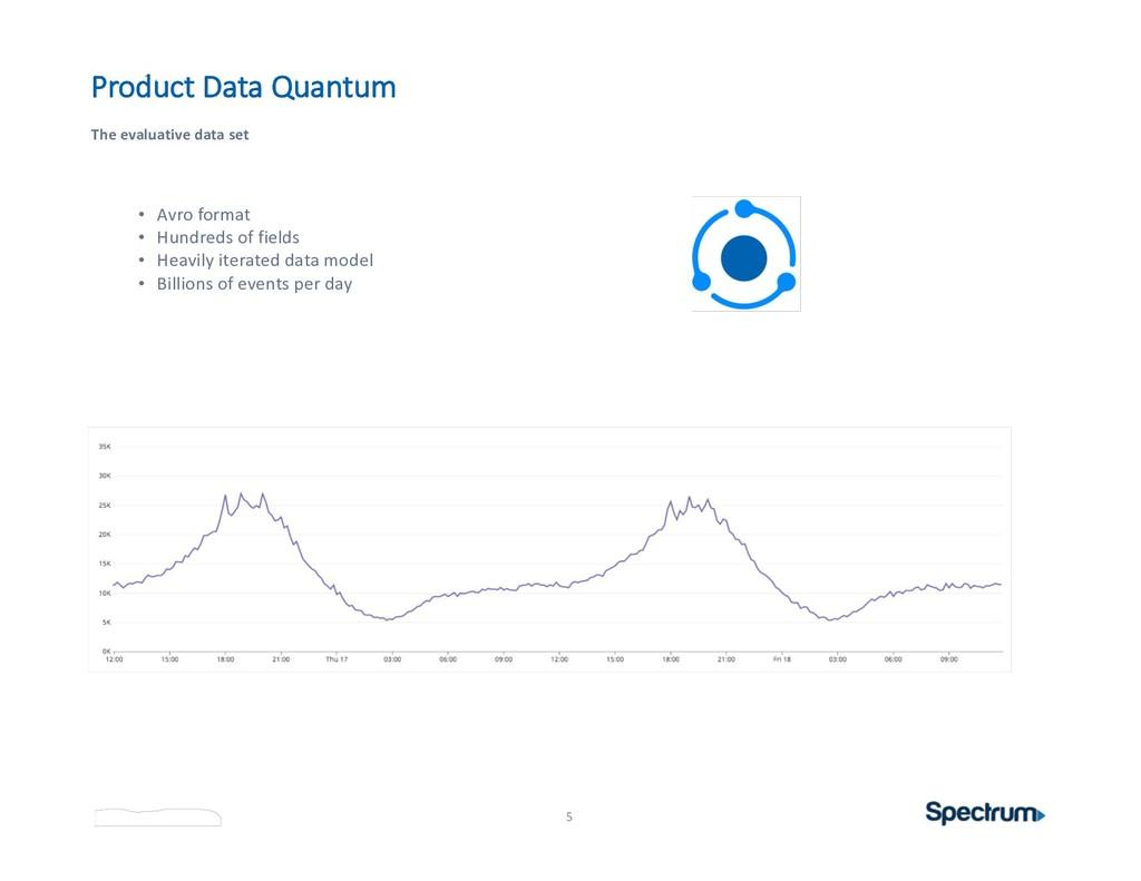5 Product Data Quantum • Avro format • Hundreds...