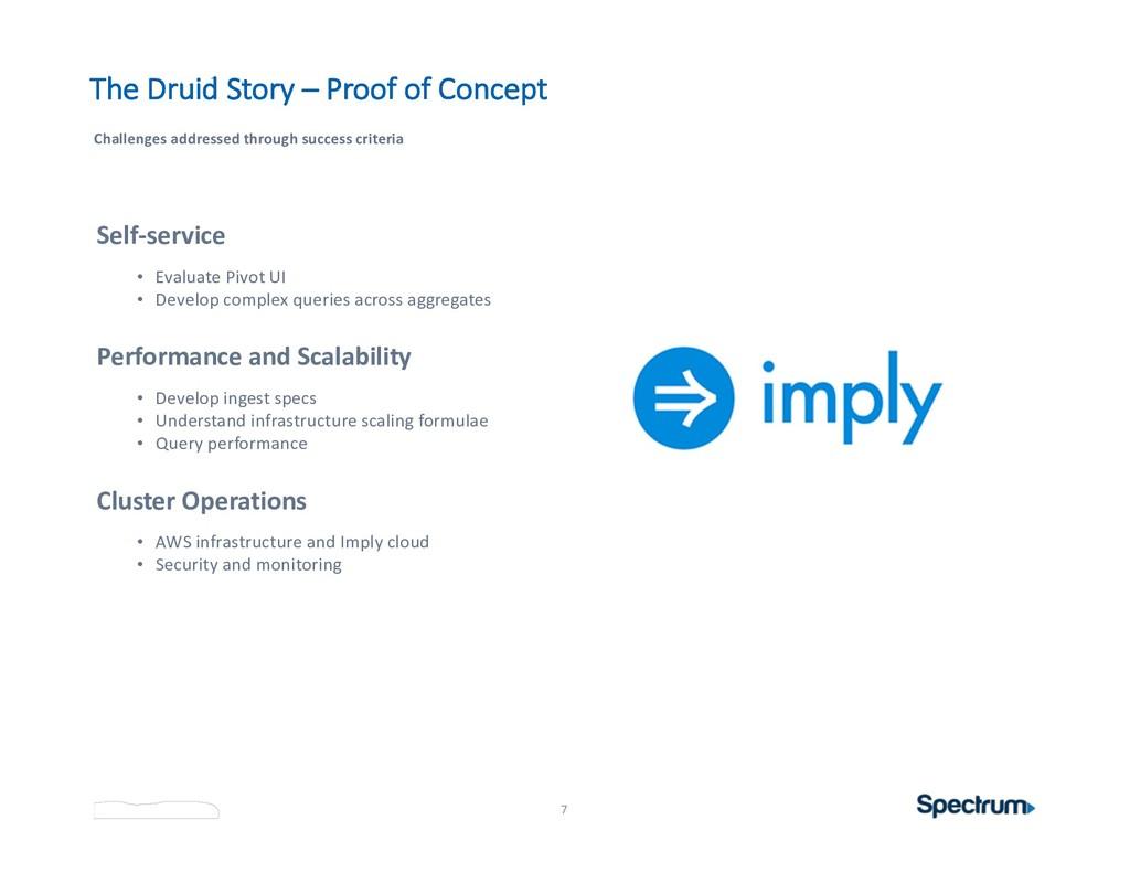 Self-service • Evaluate Pivot UI • Develop comp...