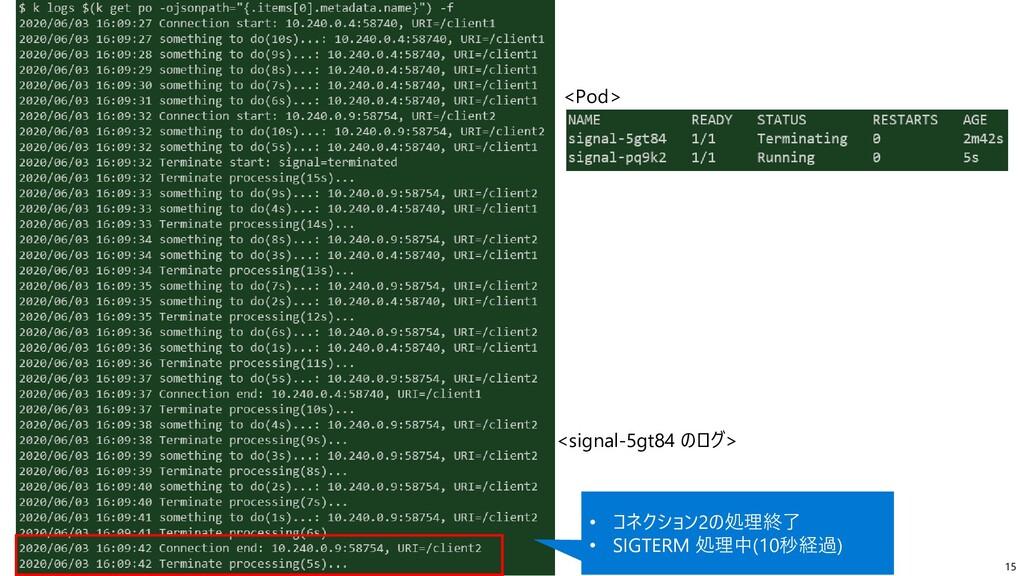 15 • コネクション2の処理終了 • SIGTERM 処理中(10秒経過) <Pod> <s...