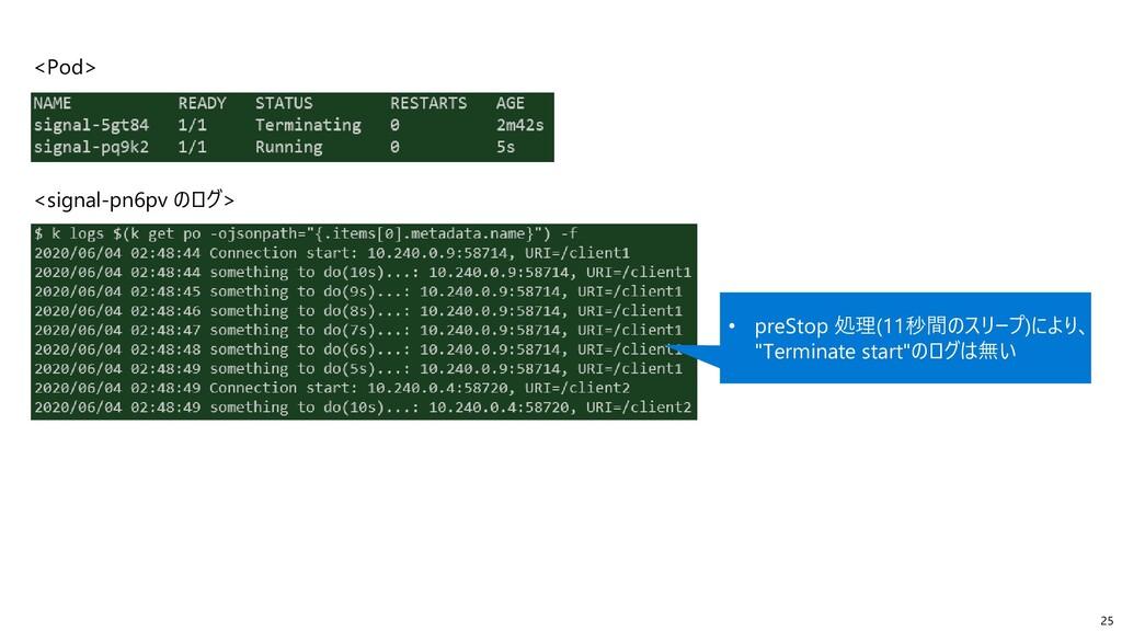 25 <Pod> <signal-pn6pv のログ> • preStop 処理(11秒間のス...