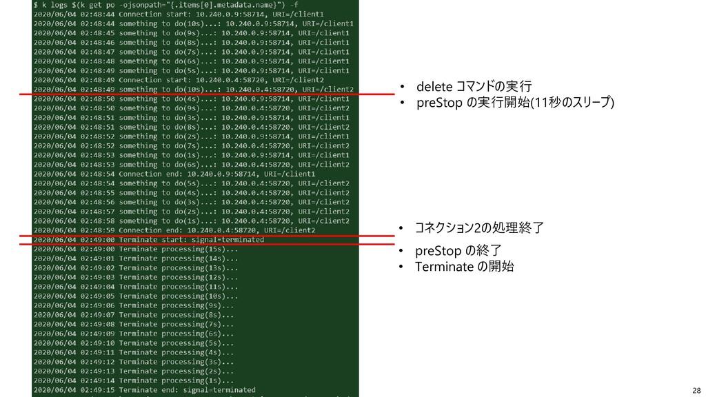 28 • delete コマンドの実行 • preStop の実行開始(11秒のスリープ) •...