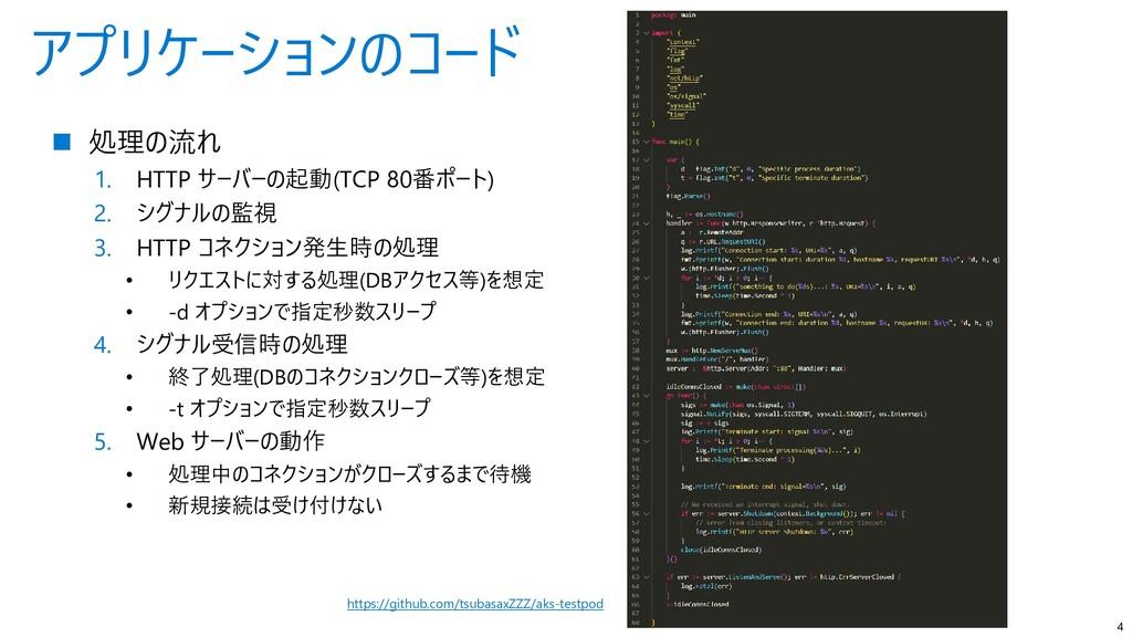 アプリケーションのコード  処理の流れ 1. HTTP サーバーの起動(TCP 80番ポート...