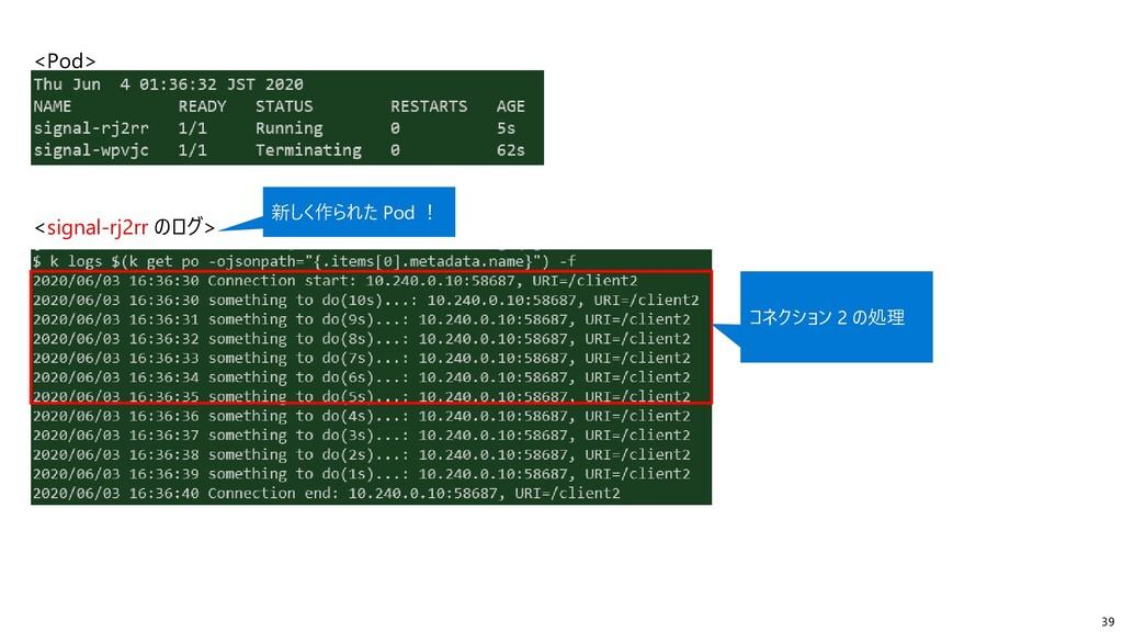 39 <Pod> コネクション 2 の処理 <signal-rj2rr のログ> 新しく作られ...