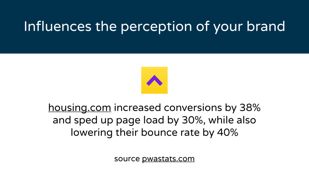 Influences the perception of your brand source p...