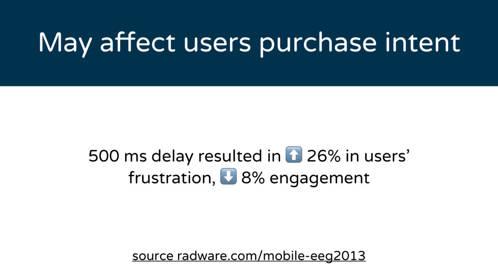 May affect users purchase intent source radware....
