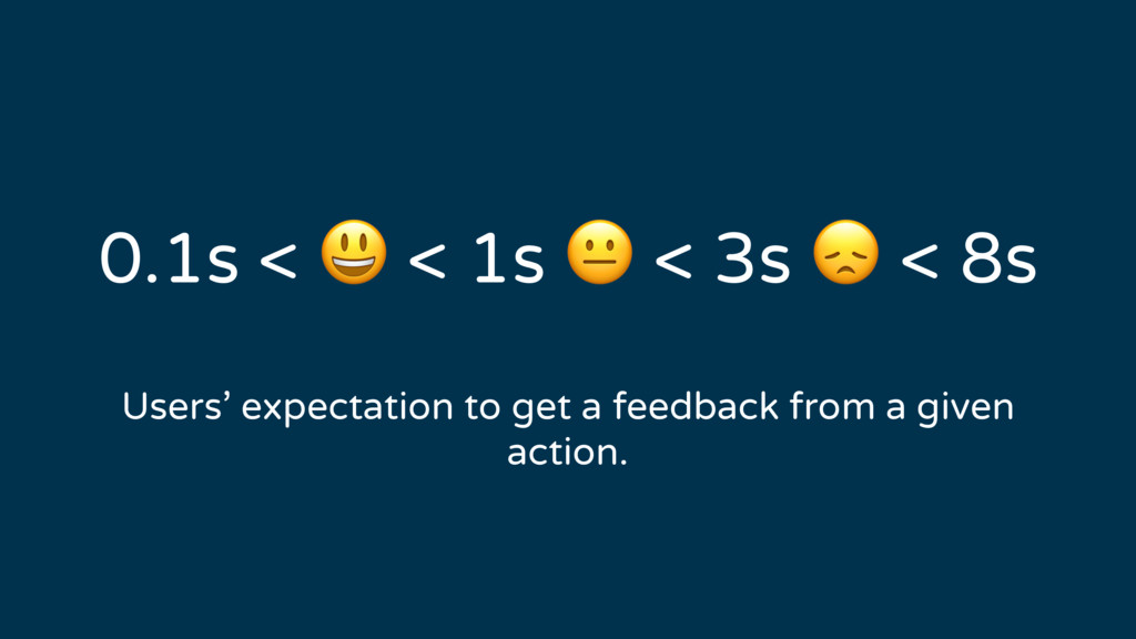 0.1s <  < 1s  < 3s  < 8s Users' expectation to ...