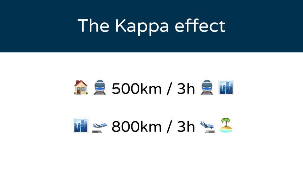 The Kappa effect   500km / 3h      800km / 3h
