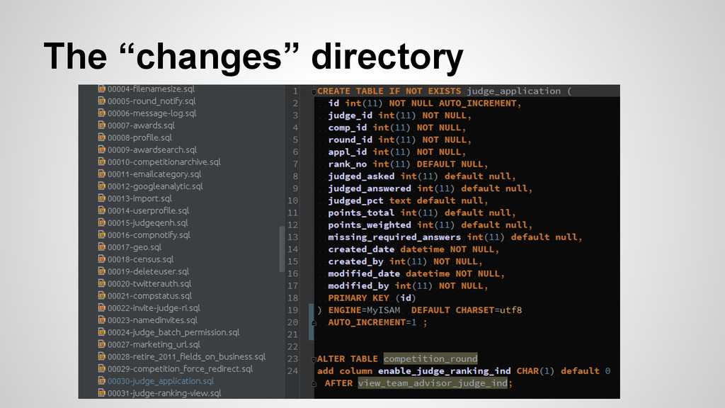 """The """"changes"""" directory"""