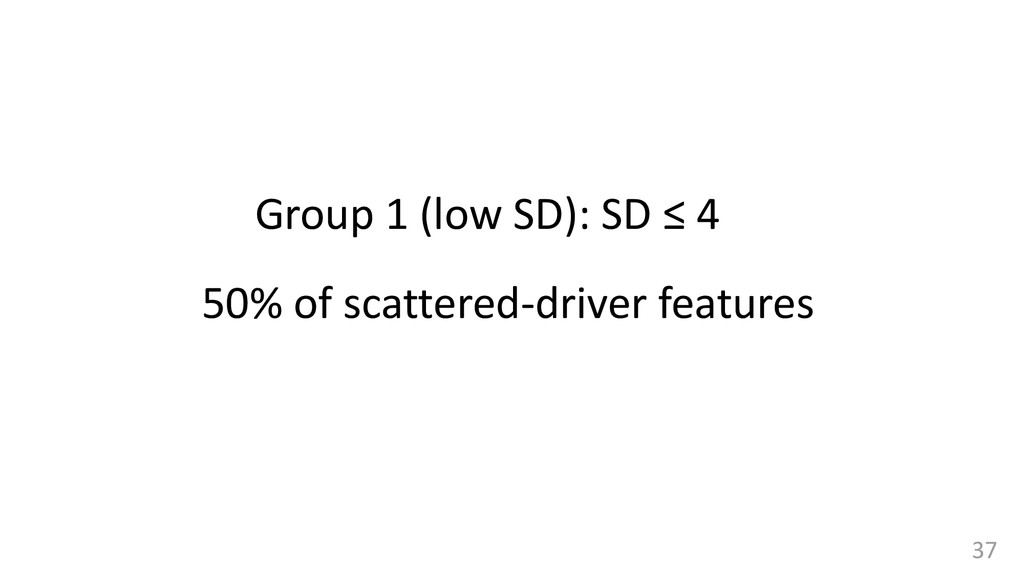 Group 1 (low SD): SD ≤ 4 37 50% of scattered-dr...