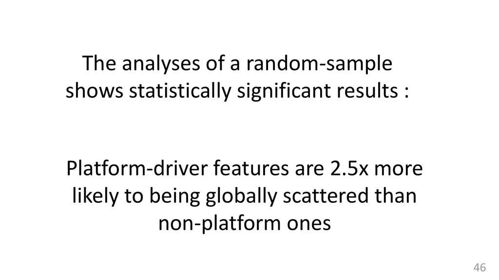 The analyses of a random-sample shows statistic...