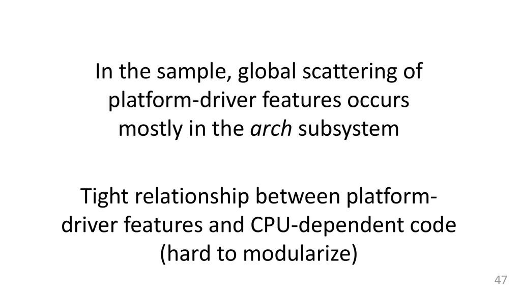 47 In the sample, global scattering of platform...