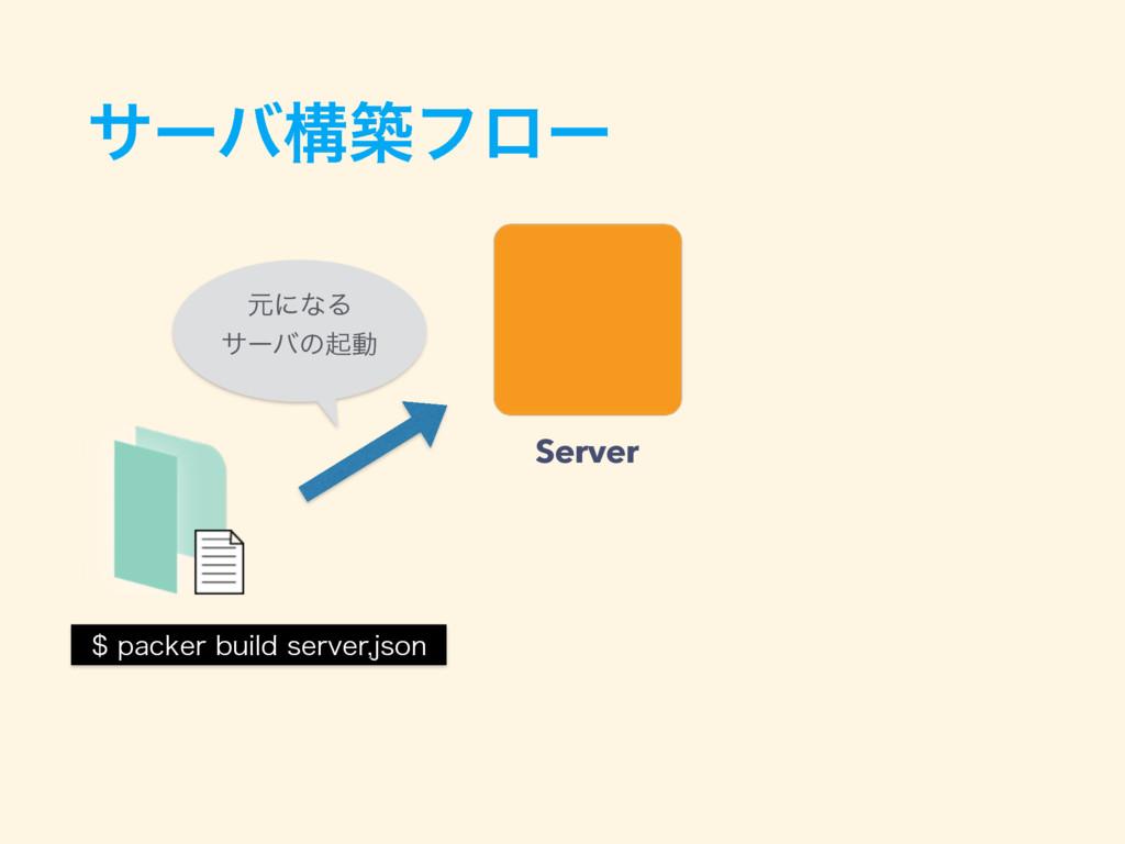 QBDLFSCVJMETFSWFSKTPO Server ݩʹͳΔ αʔόͷىಈ ...
