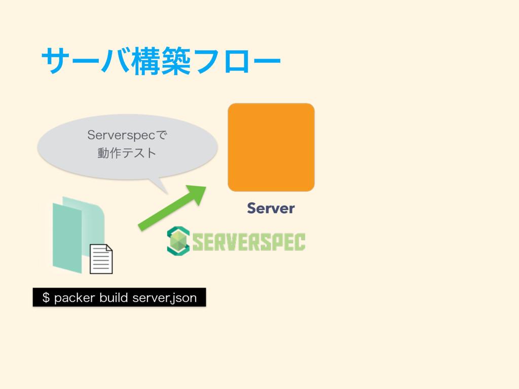 αʔόߏஙϑϩʔ QBDLFSCVJMETFSWFSKTPO Server 4FSW...
