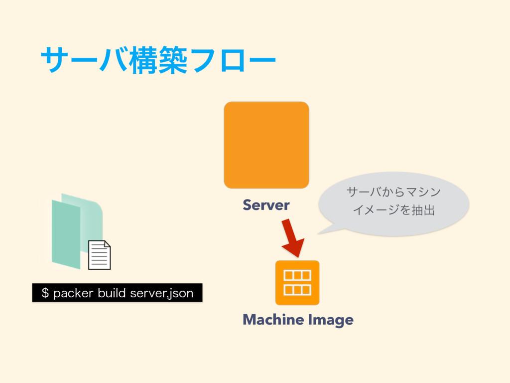 αʔόߏஙϑϩʔ QBDLFSCVJMETFSWFSKTPO Server Mach...