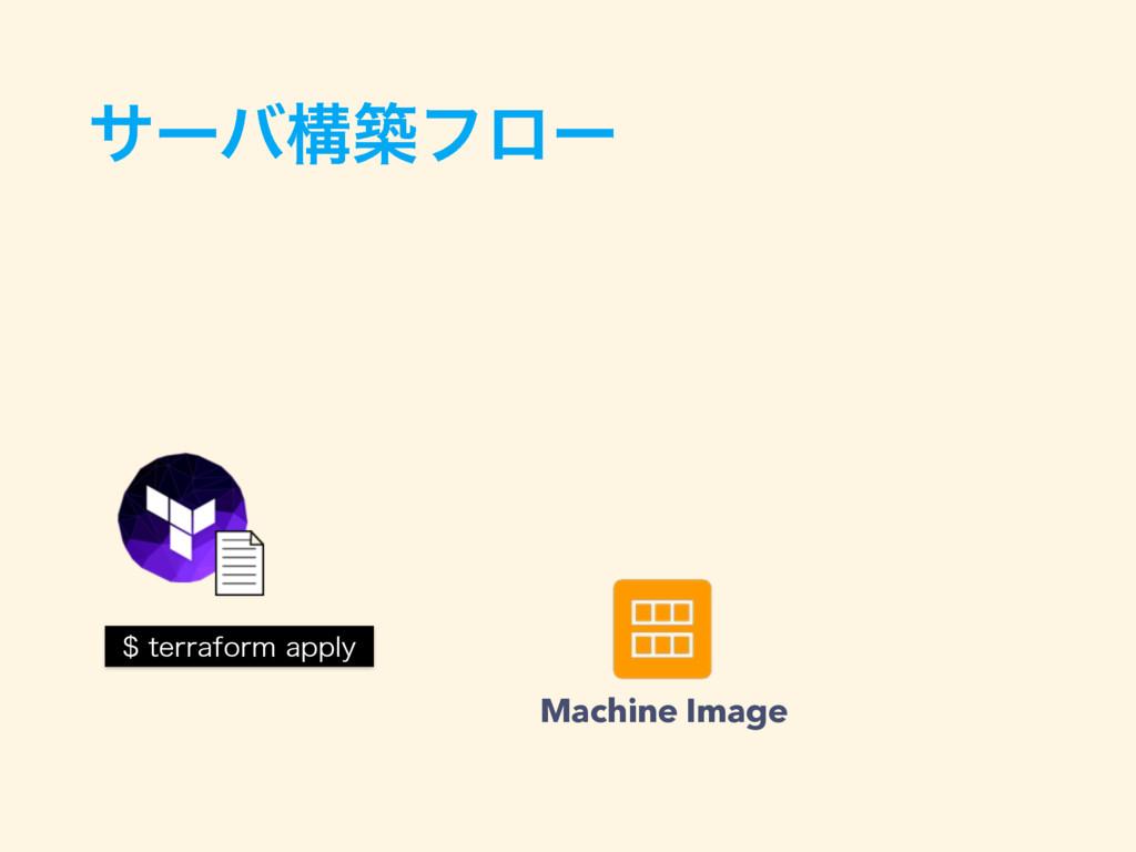 αʔόߏஙϑϩʔ UFSSBGPSNBQQMZ Machine Image