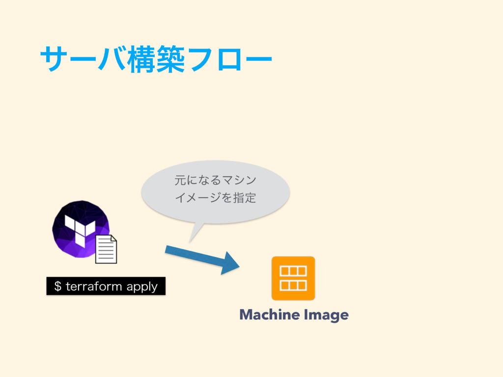 αʔόߏஙϑϩʔ UFSSBGPSNBQQMZ Machine Image ݩʹͳΔϚγ...